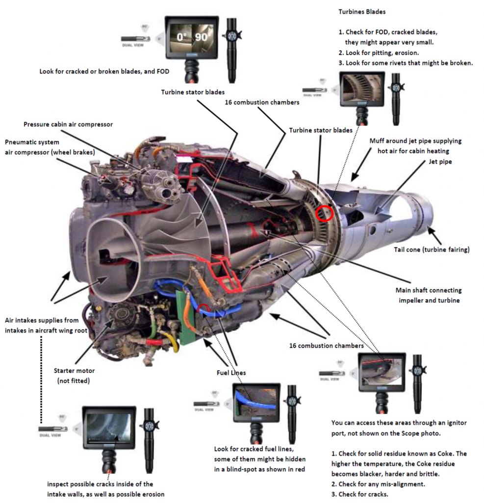 Borescope For Aircraft Turbine Engine Inspection